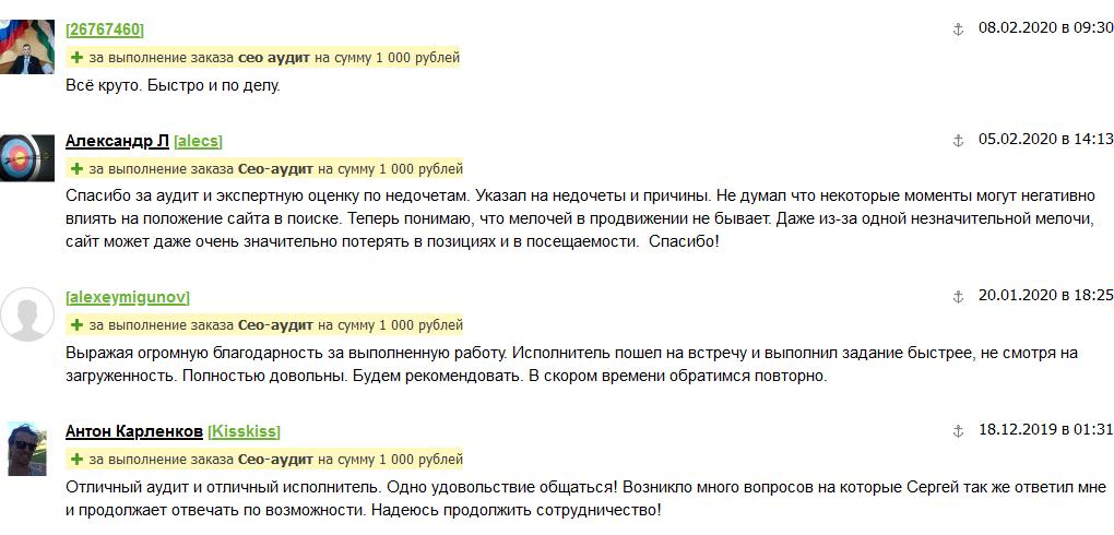 Мини-аудит по SEO